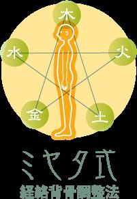 ミヤタ式経絡背骨調整法